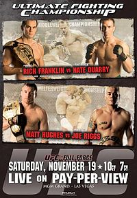 UFC 56: Full Force | Bet on Co...